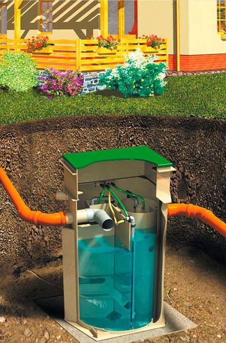 Как мы устанавливаем очистные станции в Боровском районе